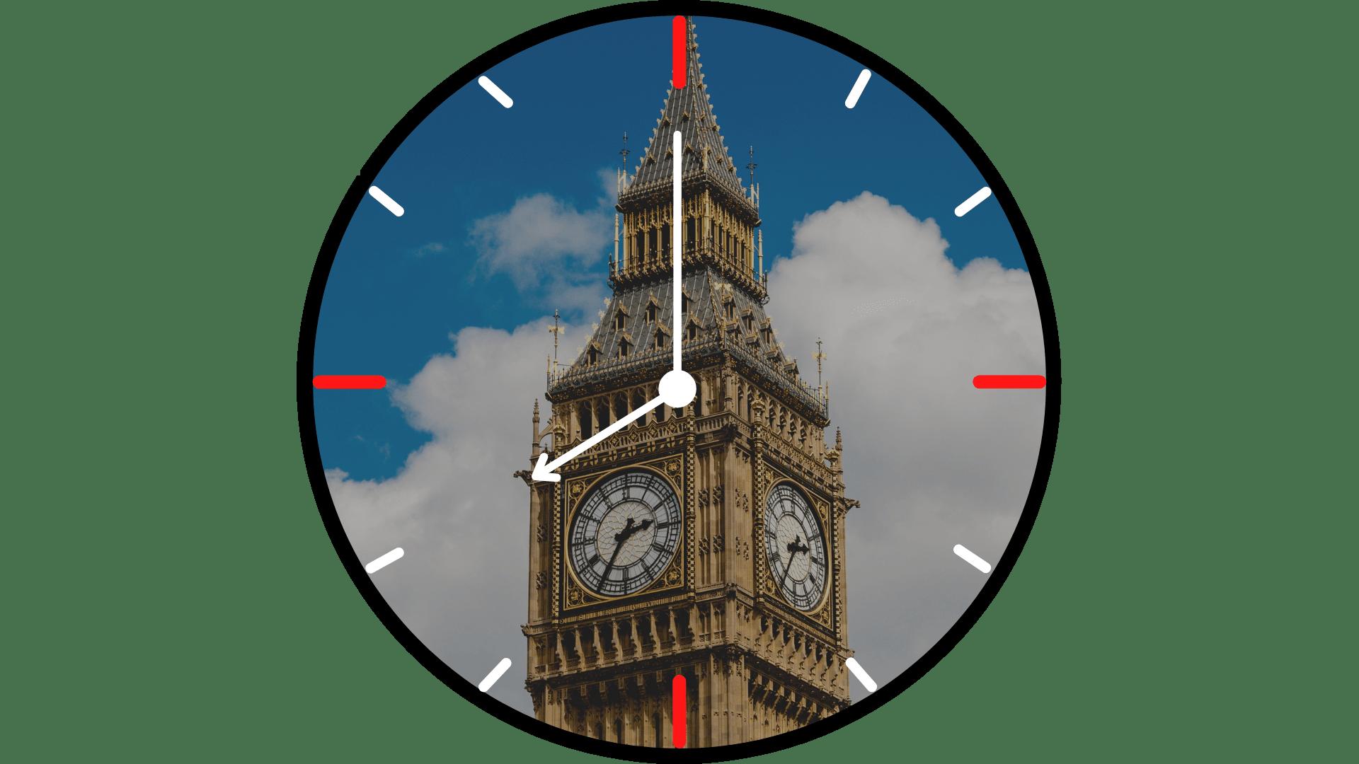 Čas obchodovania na britskej burze
